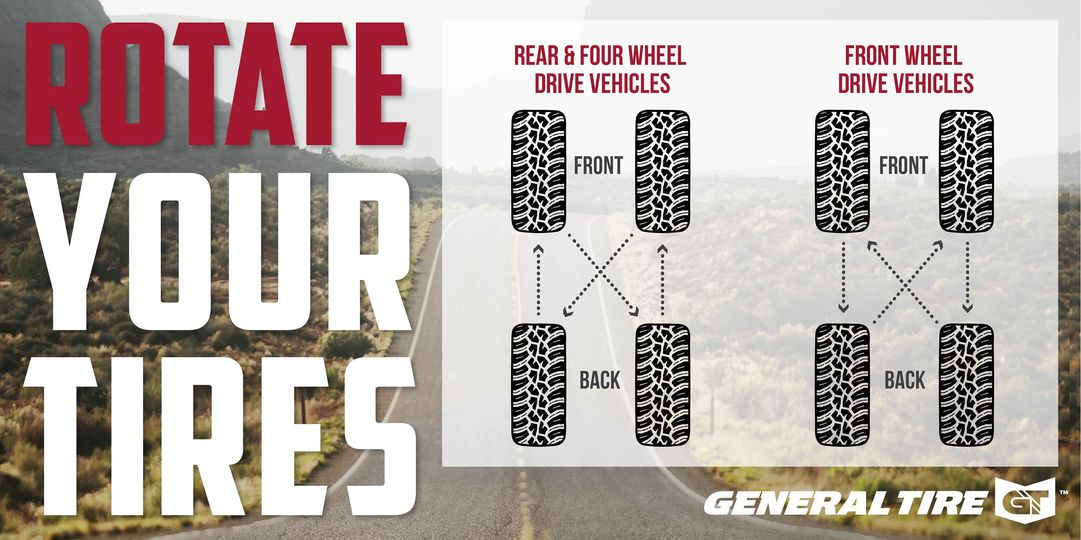 Tire rotation is an important part of p...